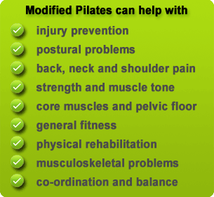 Pilates Indications